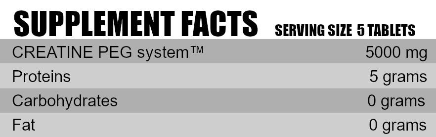 Crea-performance nutrition facts