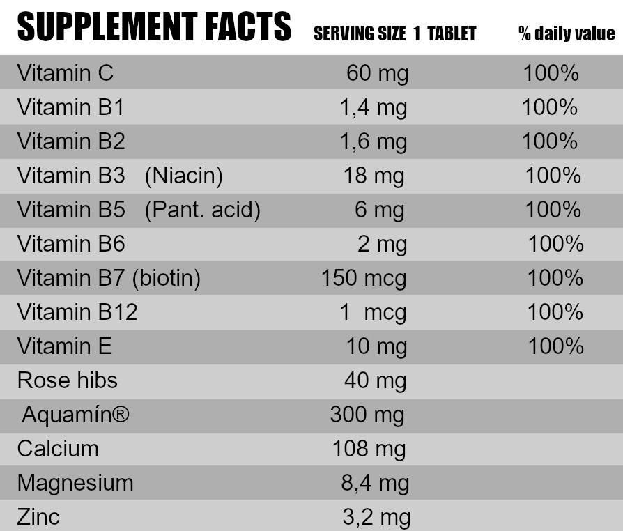Multivitamin label