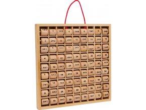 3459 multiplizier tabelle rio