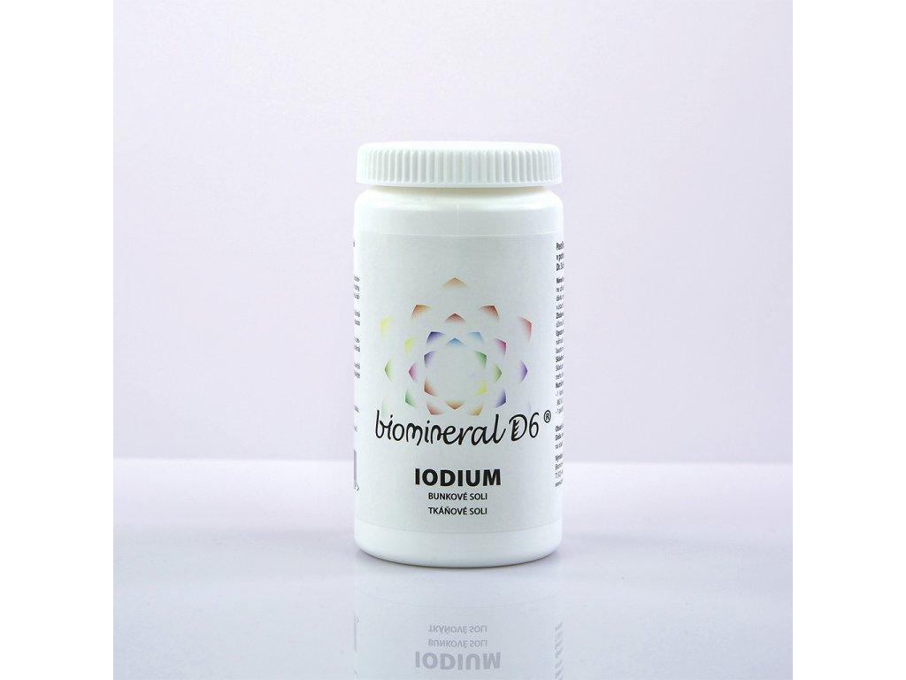 Iodium - tkáňové soli
