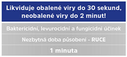 tabulka-davkovani-desinfekce-6095-6096_2