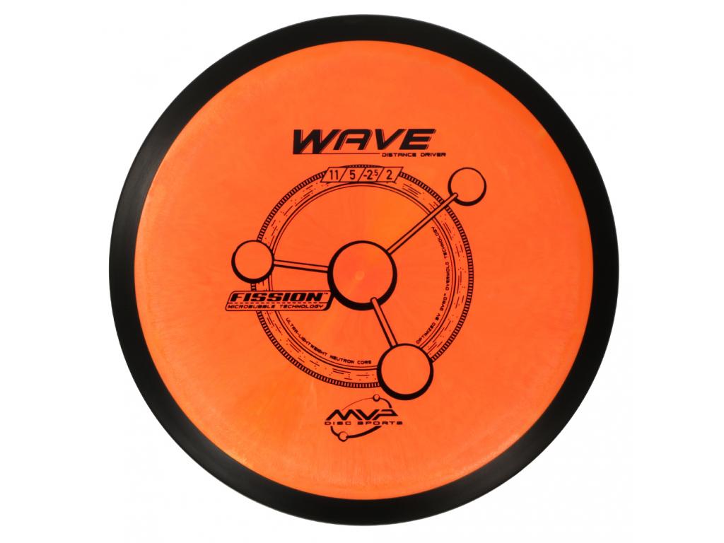 2666 wave fission