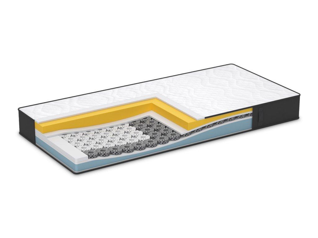 imemory s plus mattress 01 2 (1)