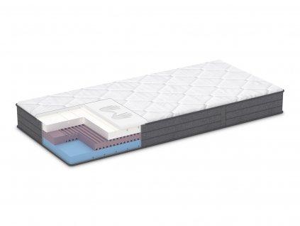 ergo comfort matrace
