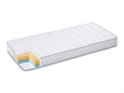 imemory silver mattress 4