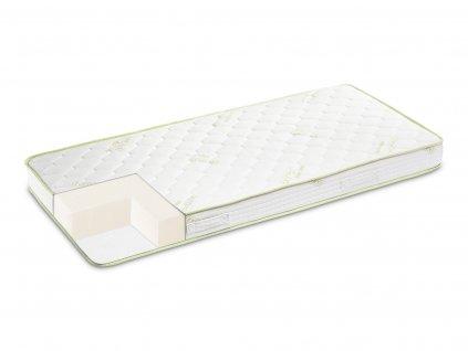 aloe vera mattress v2