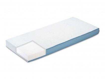 siena mattress