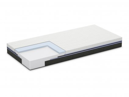 comfort deluxe mattress topper bom 1