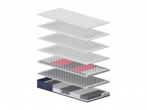 air plus select mattress