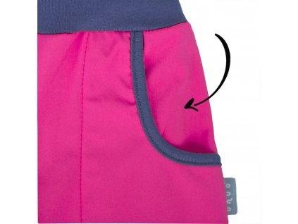 Unuo střih v el. formátu, Basic kalhoty s kapsami