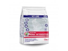 cunipic vetline detox