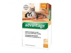 Advantage 40mg pro malé kočky a králíky, 1x 0,4ml