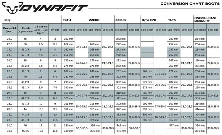 dynafit_conversion-chart