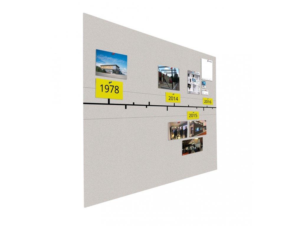 Nástěnka Bulletin Float - 90×120 cm - časová osa