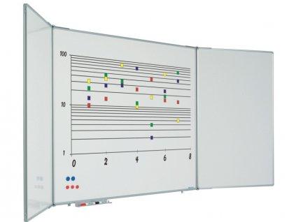 Křídlová tabule RC - keramická, 5 ploch