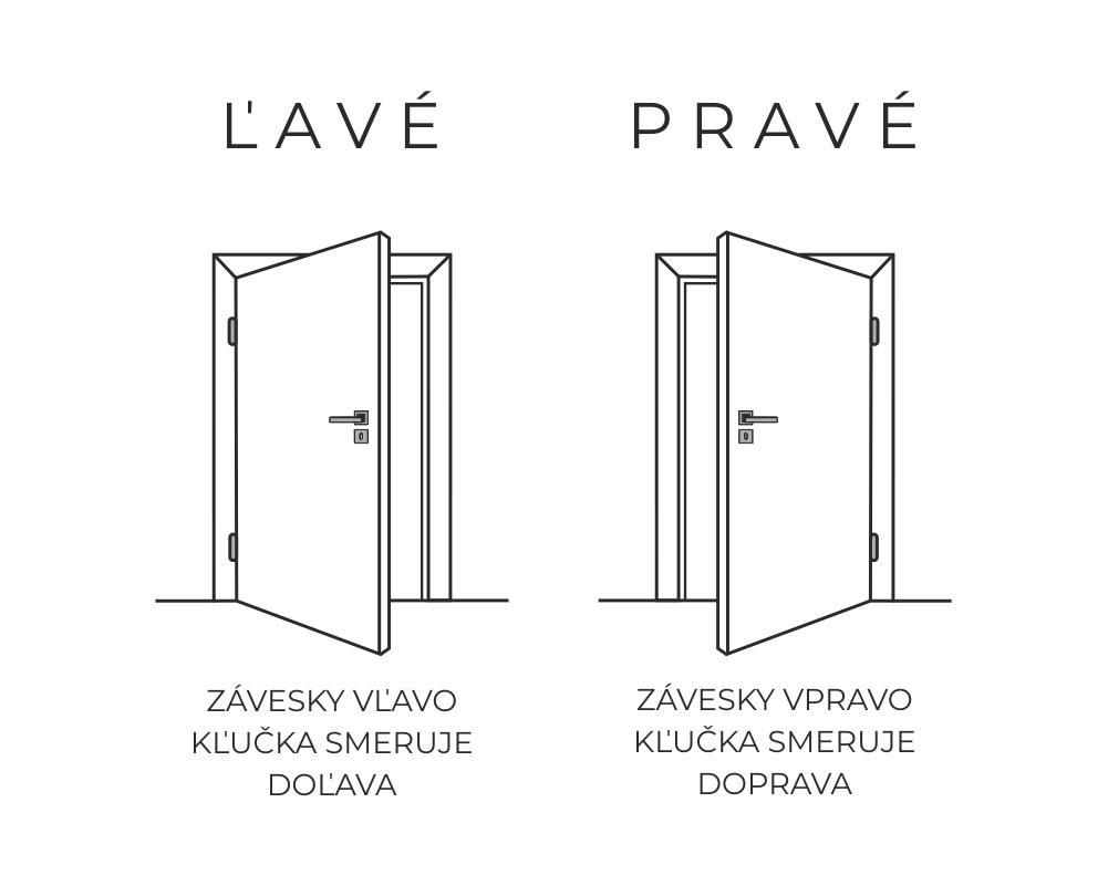 Dvere_otvaravost_