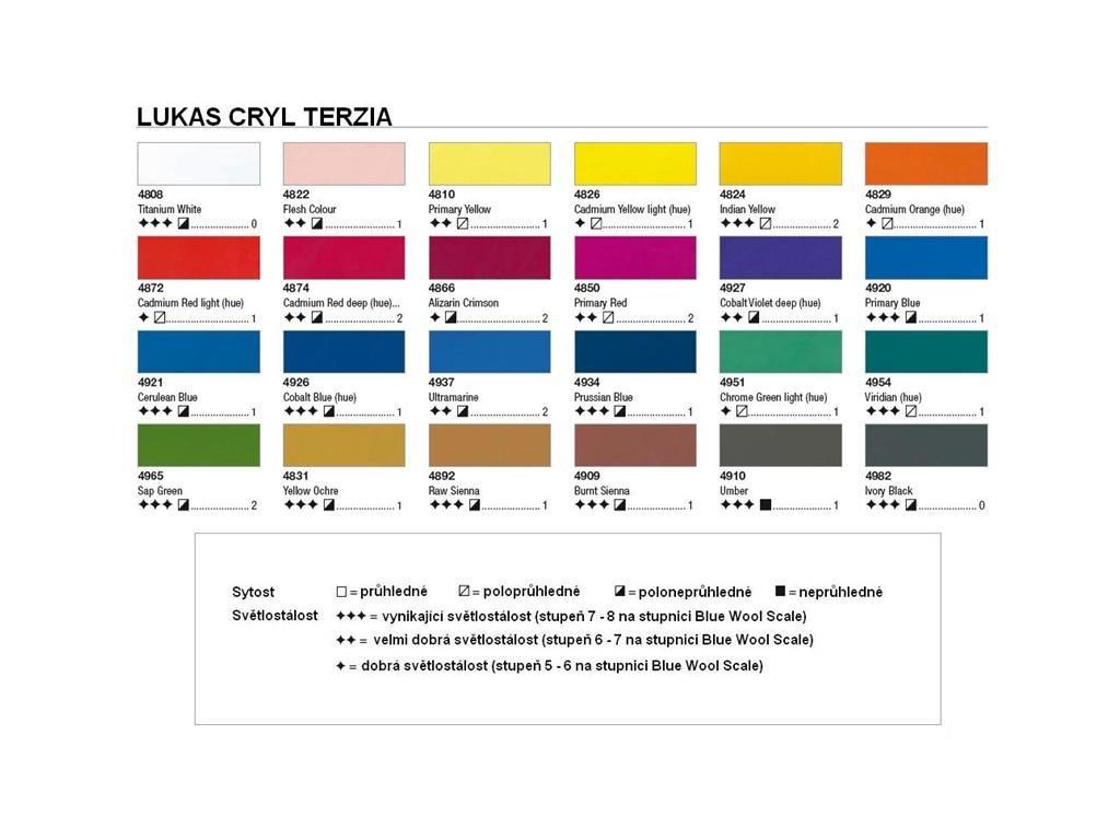 Lukas, matná akrylová barva TERZIA 500 ml., s vynikající kryvostí