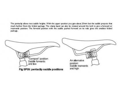 pentaclip rear side