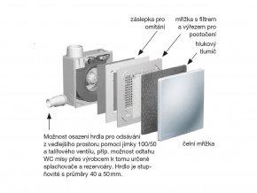 silent u90 a90 motor celni deska