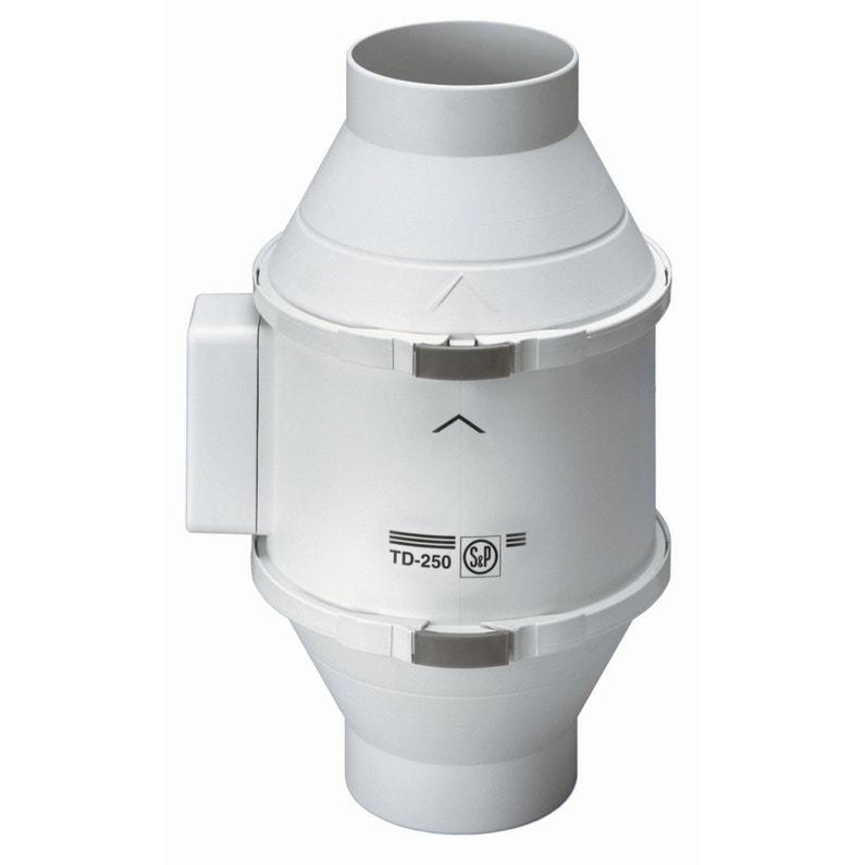 TD Mixvent 250/100 T IP44 potrubní ventilátor s doběhem