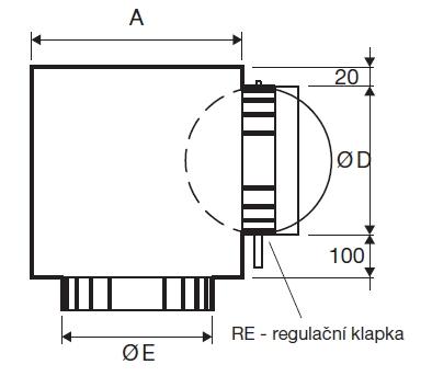 PDC 500 RE-S přívodní plenum box