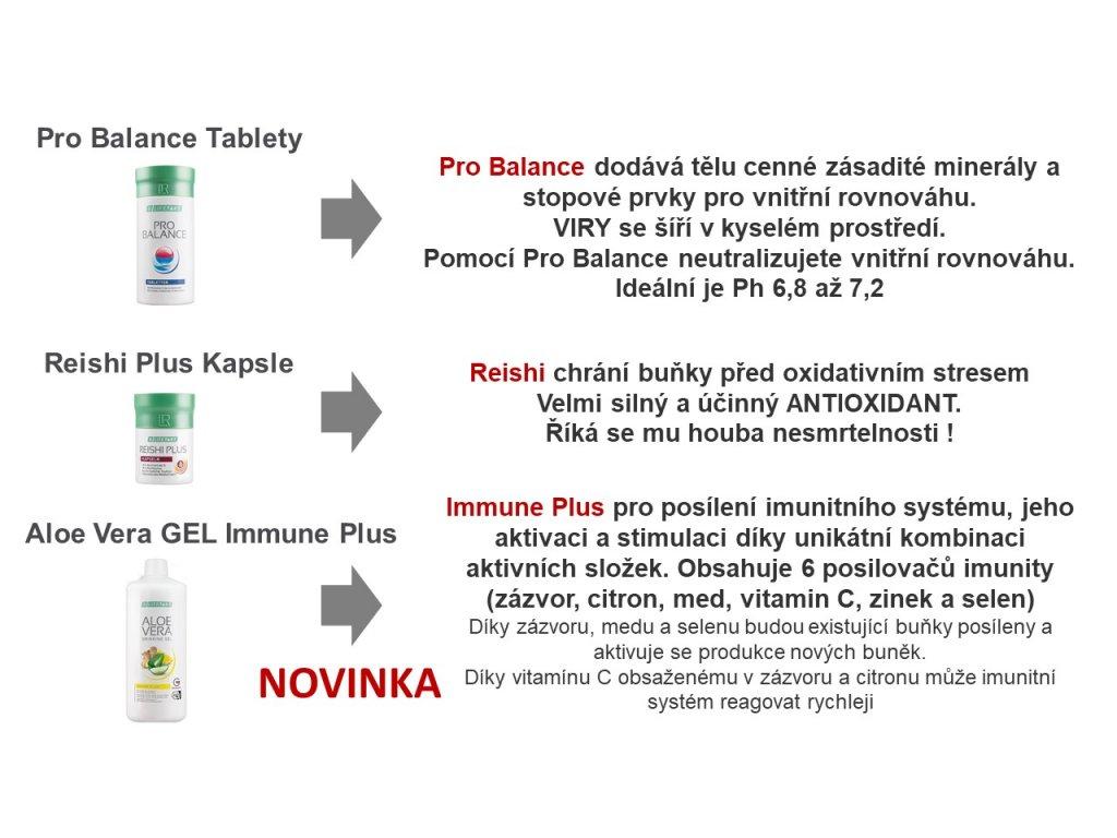 Imunita s Immune Plus