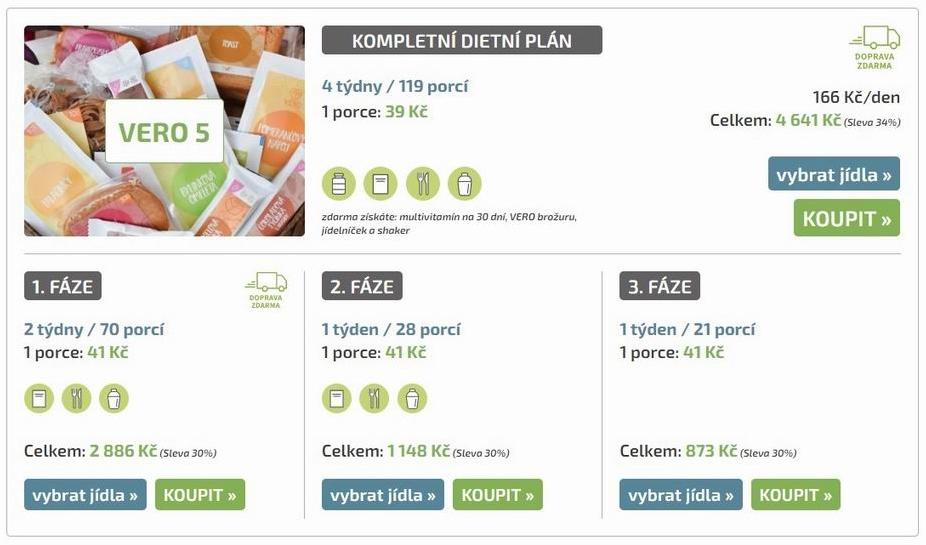 Dietní plán na míru - výsledek