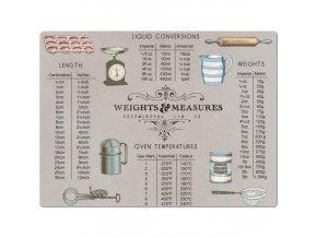 Skleněné prkénko Weights and Measures
