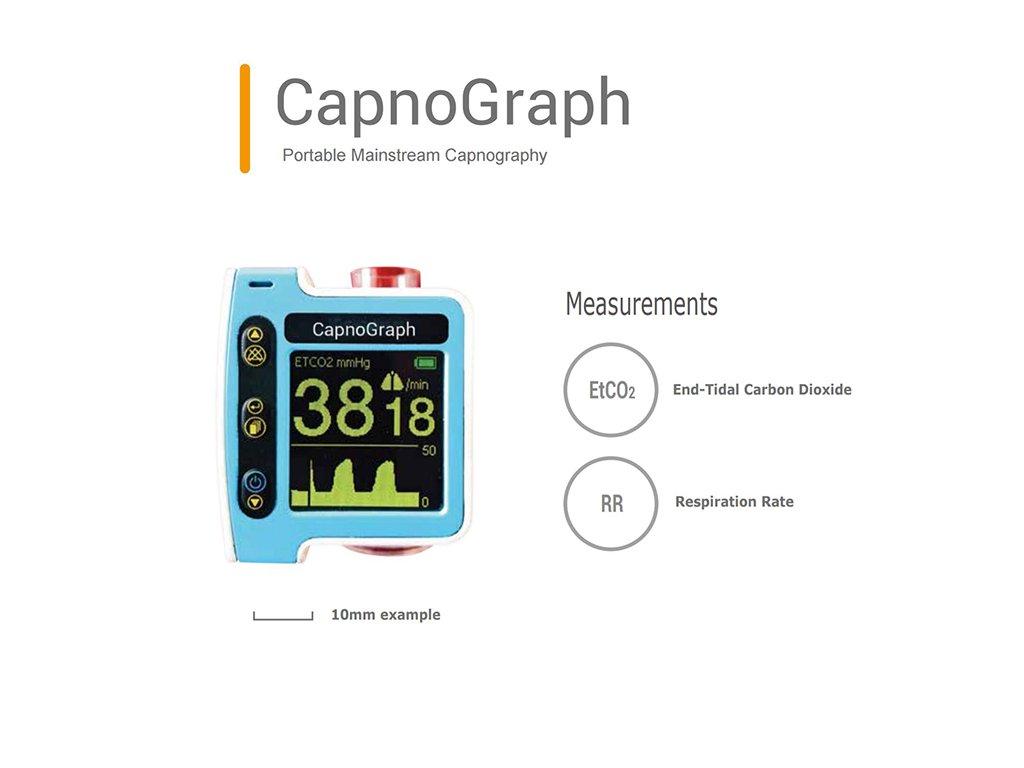 ETCO2 Monitor Capnograph[4107]