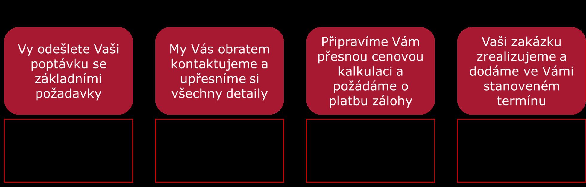 Firemni_vina