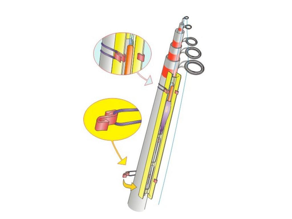 Stonfo gumička k uchycení kostřičky k prutu Winder Clips