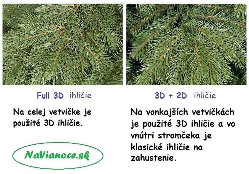 druhy vianočného 3d ihličia na vianočných stromčekoch