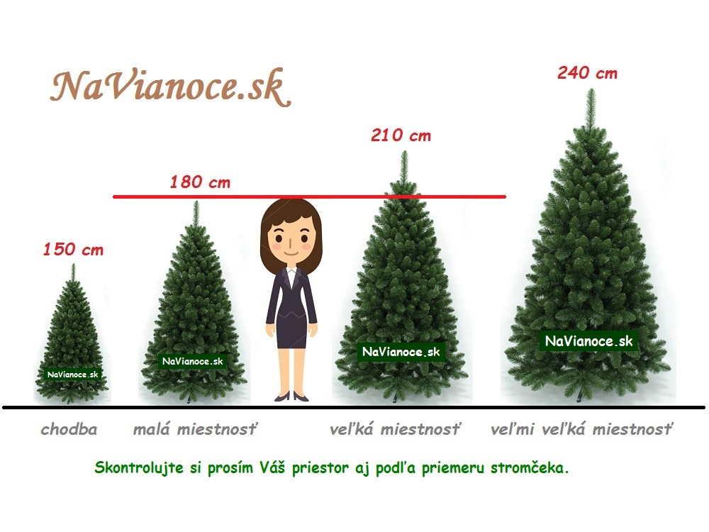 porovnanie umelých borovicových tradičných vianočných stromčekov