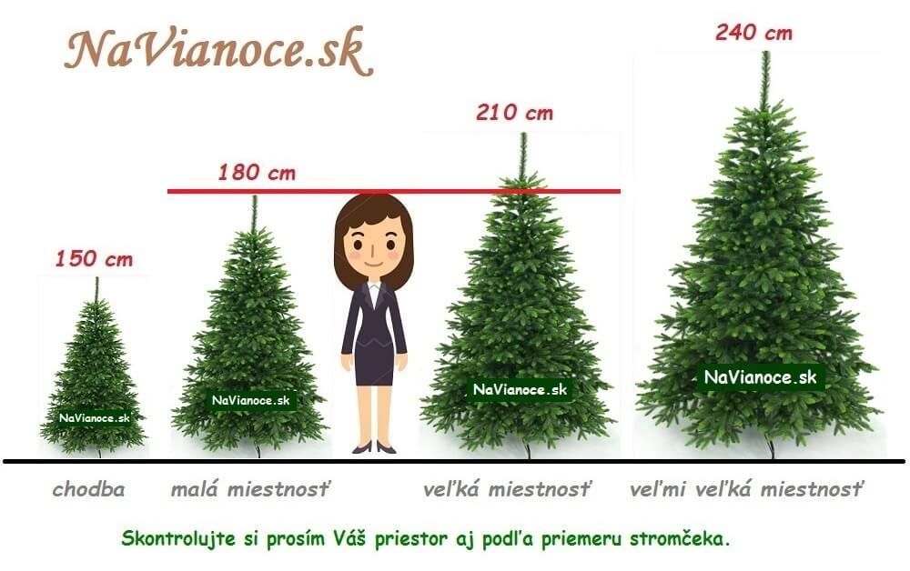 vianočné stromčeky a ich výška