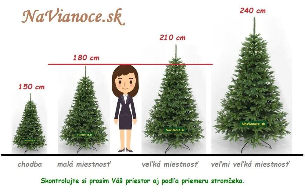 výška vianočného stromčeka na Vianoce