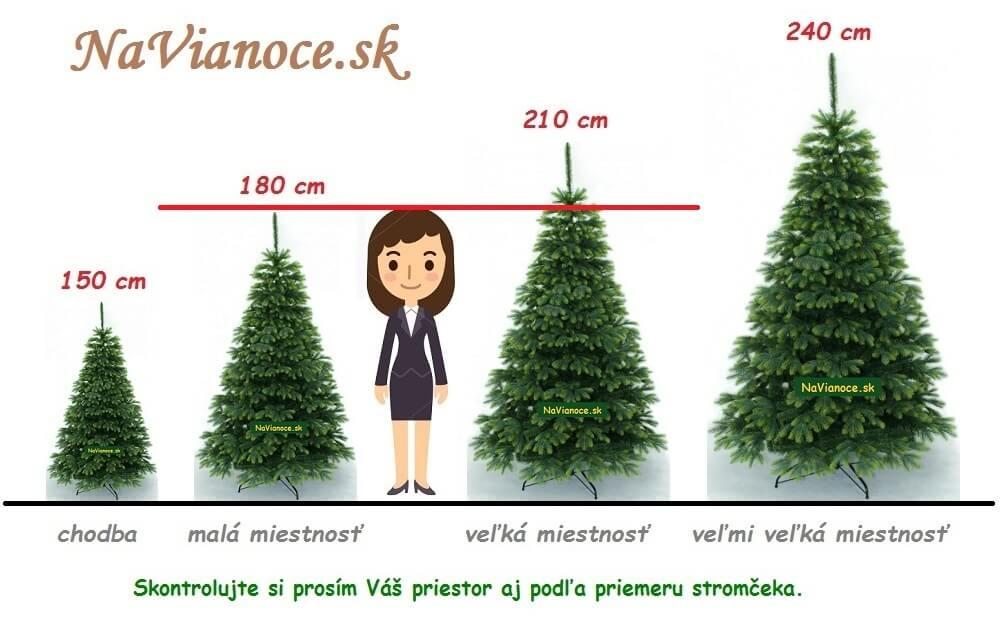 výšky vianočných stromčekov