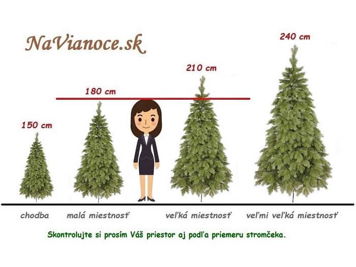 vianočný stromček a jeho správna výška