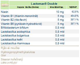 Lactomax