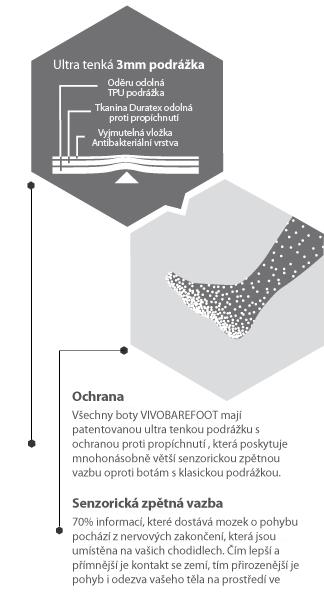 vivo_letak_ochrana_sensor