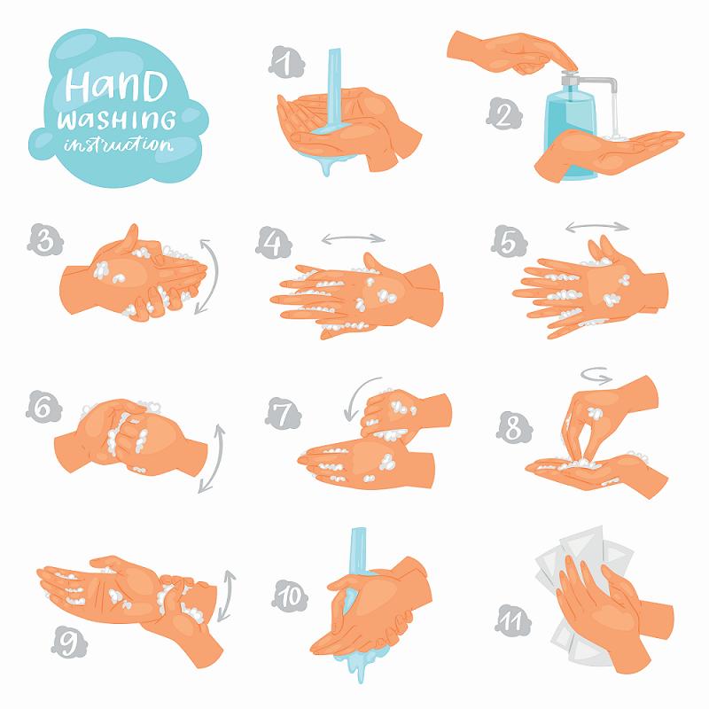 Jak na správné mytí rukou