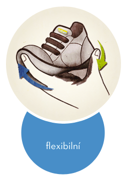 flexibilni