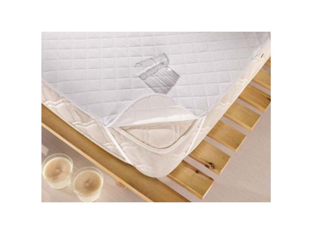 ochrana na matraci 80x200
