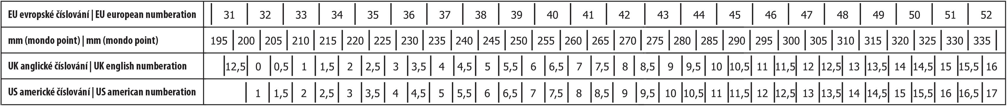 tablka_velikosti