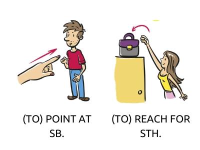 Učte se předložky společně se slovíčky