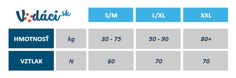 Hiko Endurance tabuľka veľkostí   Vodaci.sk