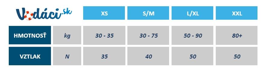 Hiko Baltic Rent, tabuľka veľkostí | Vodaci.sk