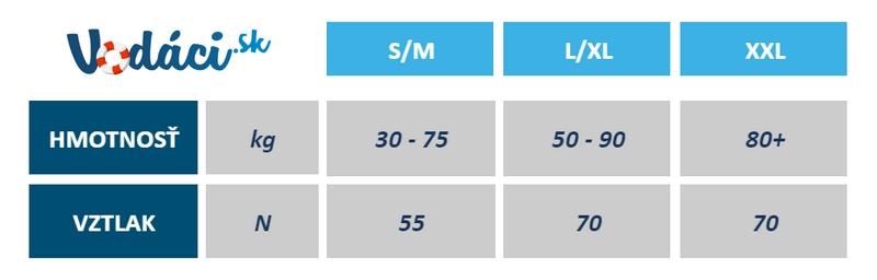 Hiko Mikmaq tabuľka veľkostí | Vodaci.sk