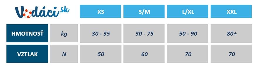 Hiko Swift vesta tabuľka veľkostí | Vodaci.sk
