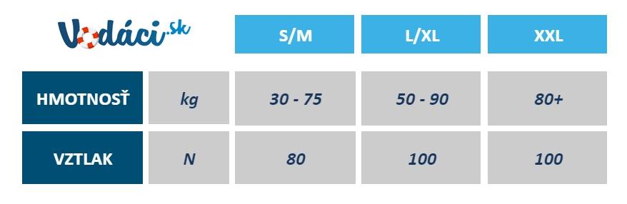 Hiko X-Treme Pro, tabuľka veľkostí | Vodaci.sk