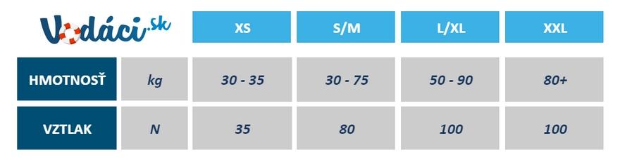 Hiko X-Treme Rent tabuľka veľkostí | Vodaci.sk